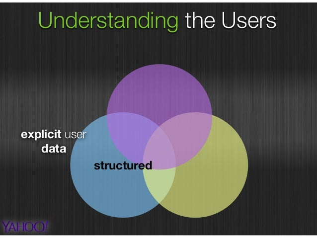 Understanding the Users explicit user data structured