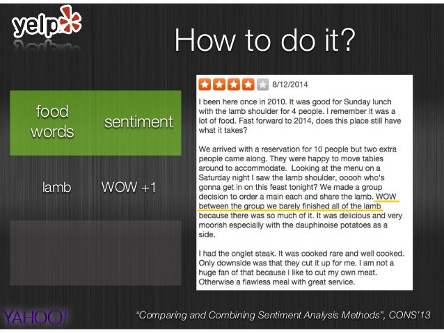 """food words sentiment delicious +1 WOW +1 dauphinoise potatoes lamb How to do it? """"Comparing and Combining Sentiment Analys..."""