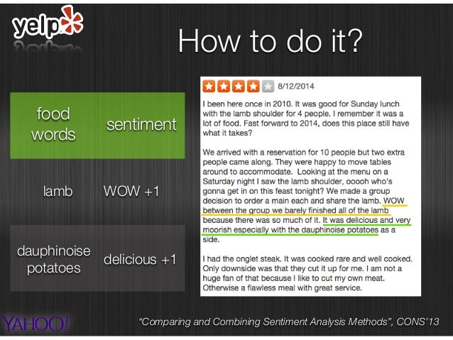 Recommendation Experiment. Food/Menu Recommender