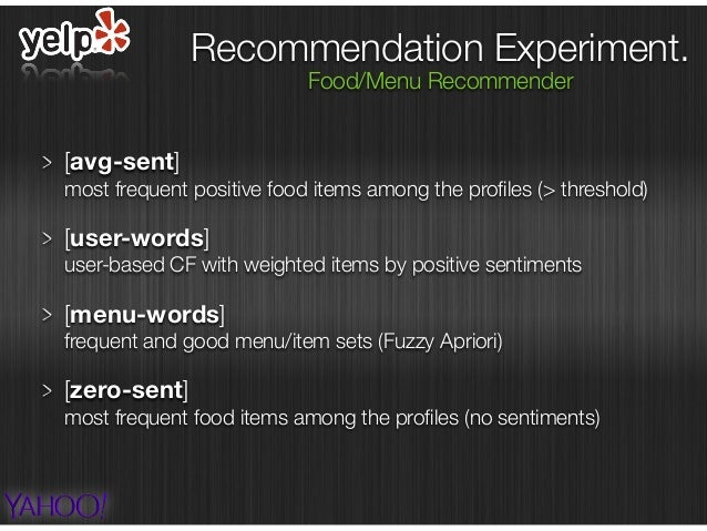 Recommendation Experiment. [avg-sent]  most frequent positive food items among the profiles (> threshold) [user-words]  u...