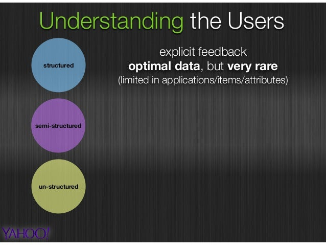 Understanding the Users structured un-structured semi-structured explicit feedback optimal data, but very rare  (limited...