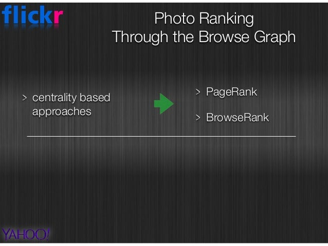 centrality based approaches Photo Ranking  Through the Browse Graph PageRank BrowseRank standard approaches explicit + s...