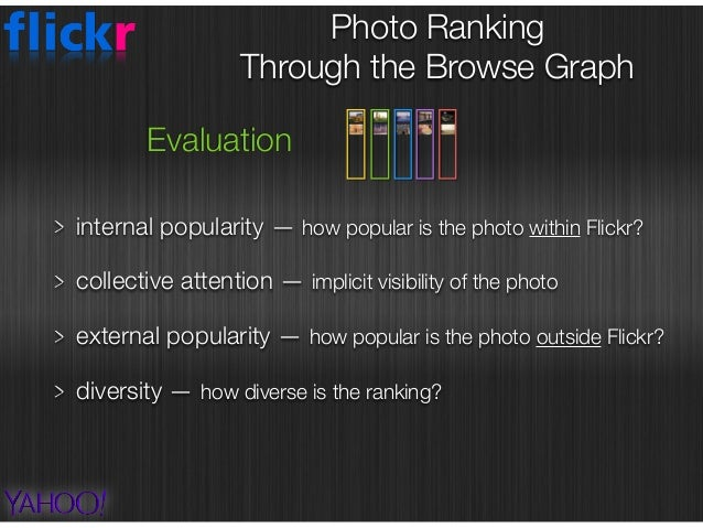 Photo Ranking  Through the Browse Graph Internal Popularity x-axis: top N results ([1,1000] images) y-axis: cumulative v...
