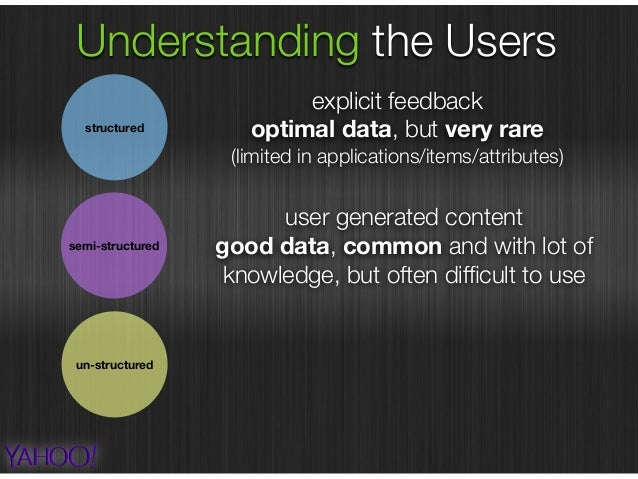 Understanding the Users structured un-structured semi-structured user generated content good data, common and with lot of ...