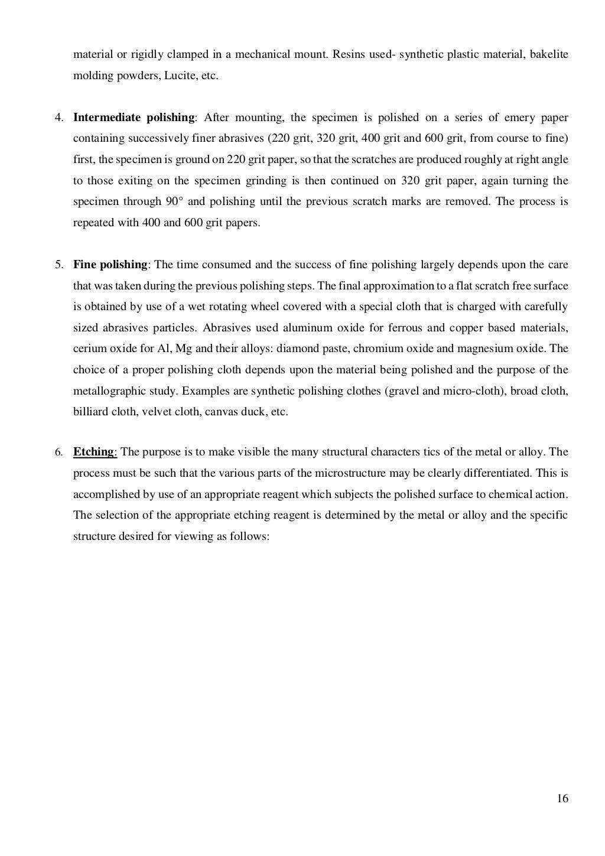 Material Testing Lab Manual page 17