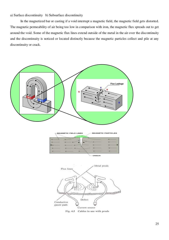 Material Testing Lab Manual page 26