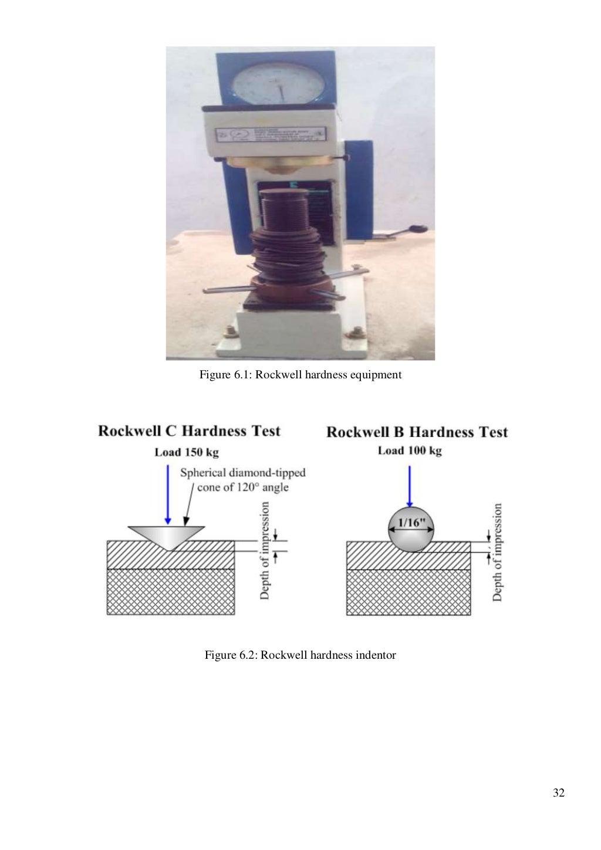 Material Testing Lab Manual page 33