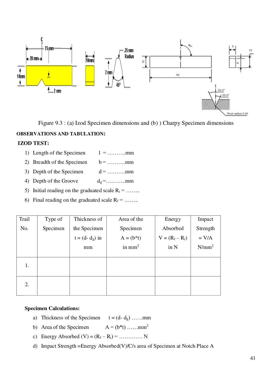 Material Testing Lab Manual page 42