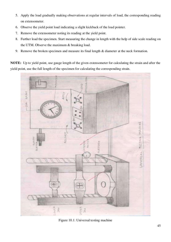 Material Testing Lab Manual page 46