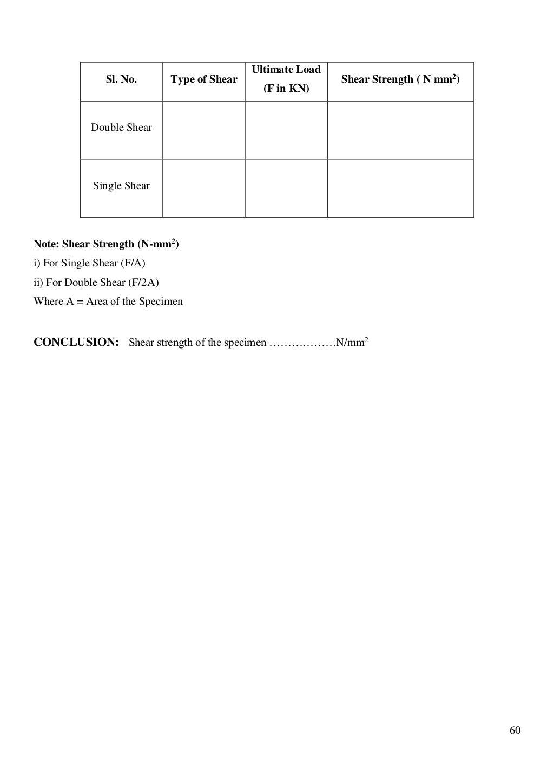 Material Testing Lab Manual page 61