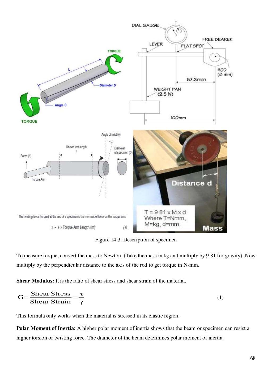 Material Testing Lab Manual page 69