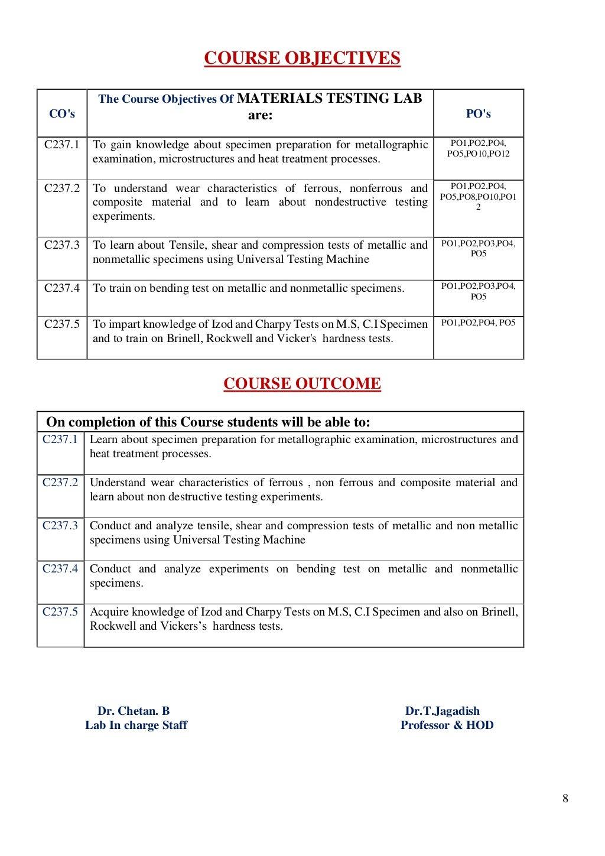 Material Testing Lab Manual page 9