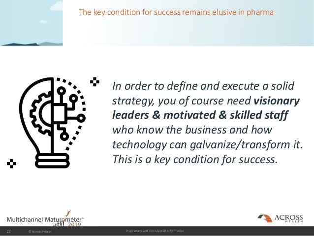 Proprietary and Confidential Information The key condition for success remains elusive in pharma 27 © Across Health In ord...