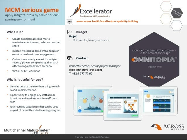 Proprietary and Confidential Information MCM serious game What is it? • Create optimal marketing mix to maximize effective...