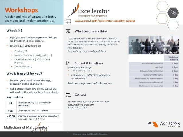 Proprietary and Confidential Information Workshops What is it? • Highly interactive in-company workshops led by seasoned t...