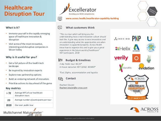 Proprietary and Confidential Information Healthcare Disruption Tour What is it? • Immerse yourself in the rapidly emerging...