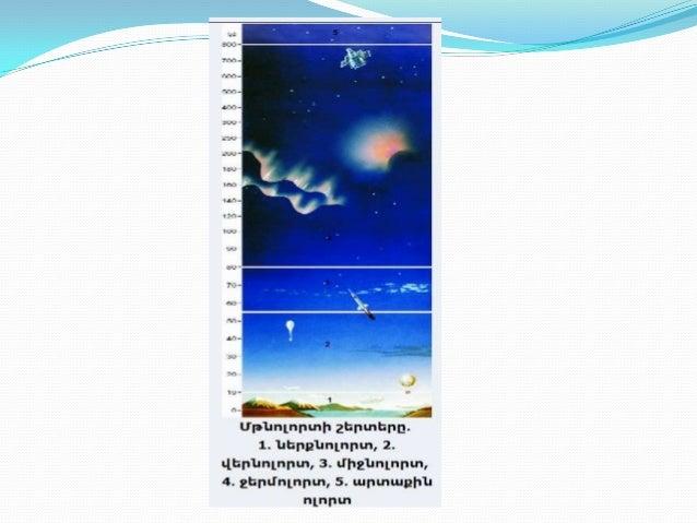 Մթնոլորտը Երկրագունդը պաշտպանում էերկնաքարերից, որոնք, անցնելով մթնոլորտիմիջով, շփումից շիկանում են, այրվում և միայնմանր ք...