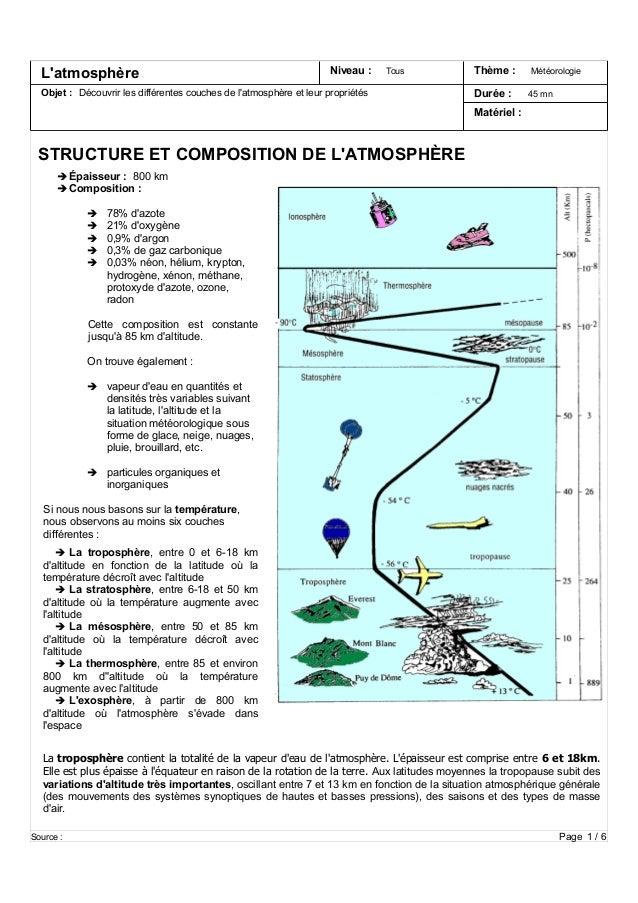 L'atmosphère  Niveau :  Tous  Objet : Découvrir les différentes couches de l'atmosphère et leur propriétés  Thème : Durée ...