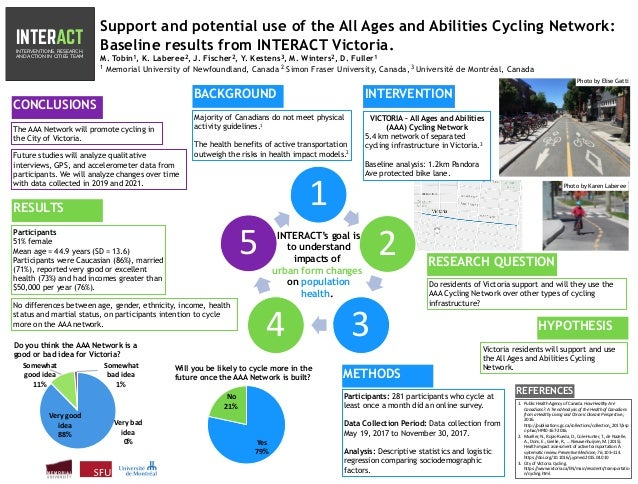 INTERACTINTERVENTIONS, RESEARCH, AND ACTION IN CITIES TEAM Support and potential use of the All Ages and Abilities Cycling...