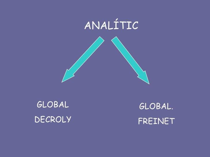 ANALÍTIC GLOBAL DECROLY GLOBAL. FREINET
