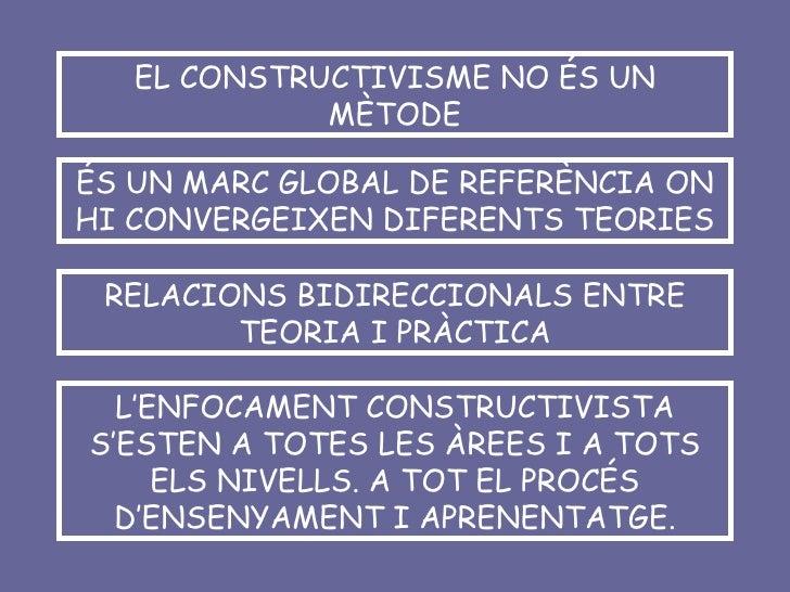 EL CONSTRUCTIVISME NO ÉS UN MÈTODE ÉS UN MARC GLOBAL DE REFERÈNCIA ON HI CONVERGEIXEN DIFERENTS TEORIES RELACIONS BIDIRECC...