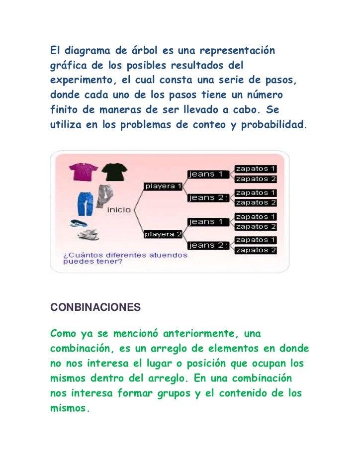 m�todo de conteo diagrama de arbol , combinaciones y permutuaciones Diagrama De Arbol De Problemas diagrama de arbol; 3