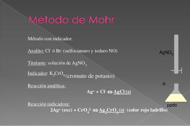 Método con indicador. Analito: Cl- ó Br- (sulfocianuro y ioduro NO)  AgNO3  Titulante: solución de AgNO3 Indicador: K2CrO4...