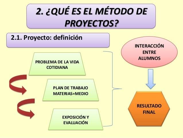 Método de proyectos.ppt Slide 3