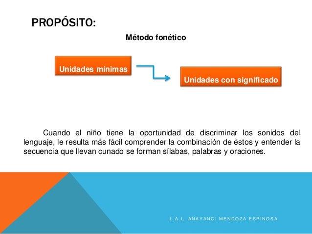 Método fonético Slide 2