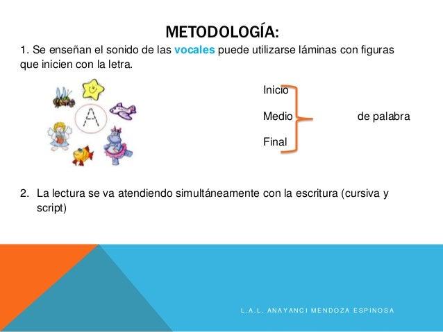 Método fonético Slide 3