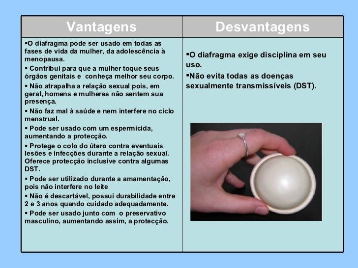 Vantagens Desvantagens <ul><li>O diafragma pode ser usado em todas as fases de vida da mulher, da adolescência à menopausa...