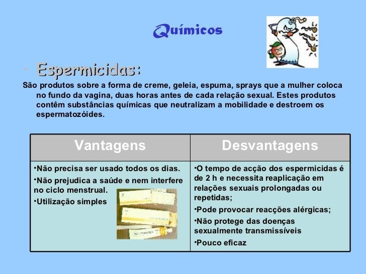 Químicos <ul><li>Espermicidas: </li></ul><ul><li>São produtos sobre a forma de creme, geleia, espuma, sprays que a mulher ...