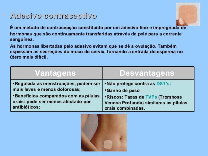 <ul><li>Adesivo contraceptivo  </li></ul><ul><li>É um método de contracepção constituído por um adesivo fino e impregnado ...