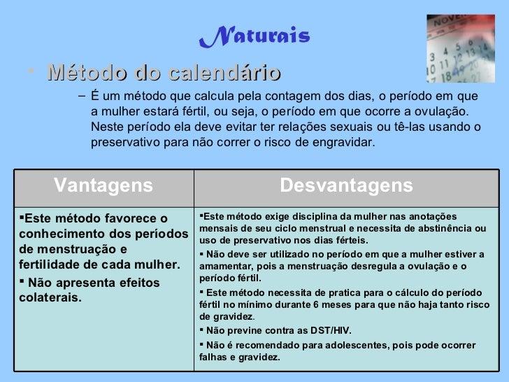 Naturais <ul><li>Método do calendário </li></ul><ul><ul><ul><li>É um método que calcula pela contagem dos dias, o período ...