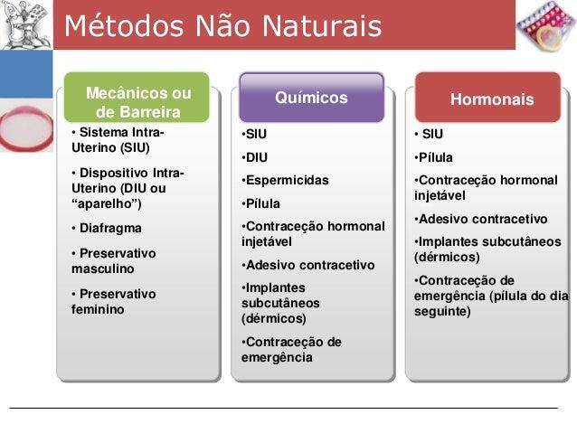 Artesanato Minas Gerais Bichinho ~ Métodos contracetivos
