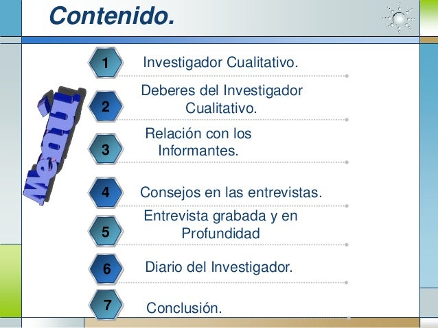 Contenido.    1   Investigador Cualitativo.        Deberes del Investigador    2         Cualitativo.        Relación con ...