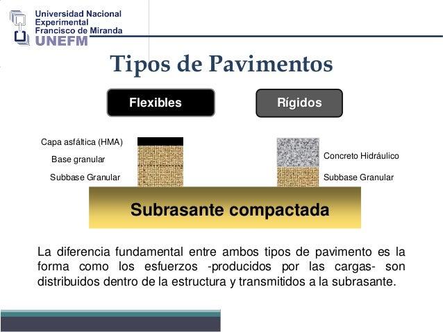 Pavimento bituminoso tipo concreto asfaltico en m 233 - Tipos de pavimentos ...