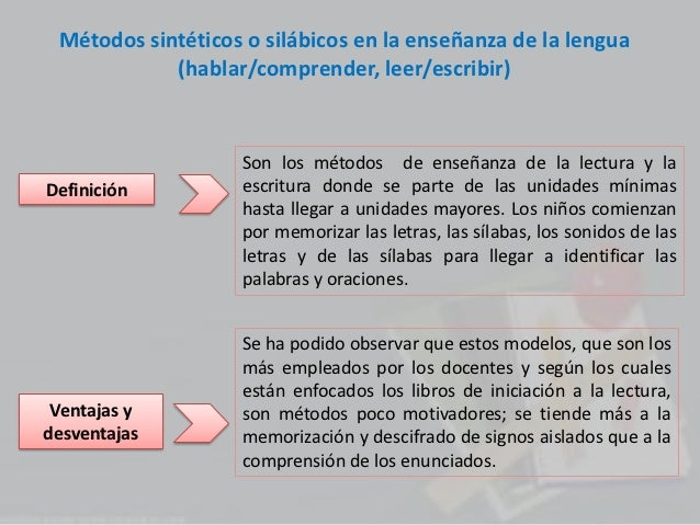 Métodos de enseñanza de los procesos de lectura y escritura Slide 3