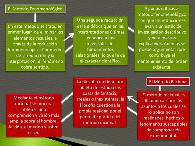 El Método Fenomenológico El Método Racional En este método se trata, en primer lugar, de eliminar los elementos casuales, ...