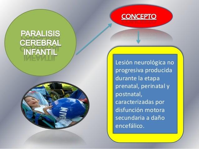 Método vojta Slide 2