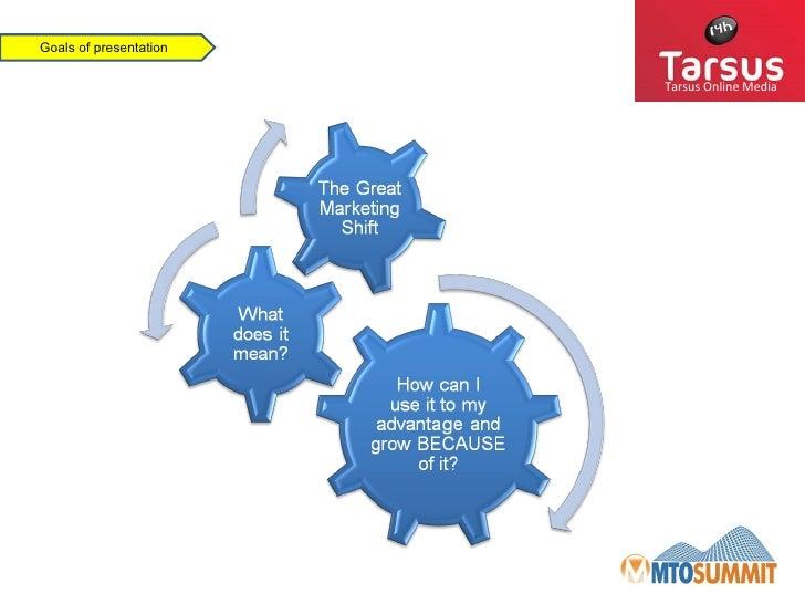 MTO Summit 8:30 am Keynote: Rd Whitney of Tarsus Online Media Slide 2