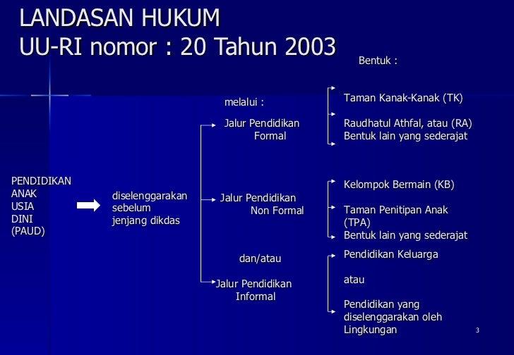 Image Result For Download Game Pendidikan Anak Usia Dini
