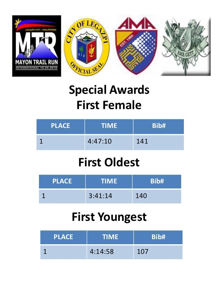 Special Awards         First Female    PLACE         TIME          Bib#1              4:47:10    141             First Old...