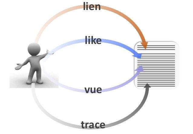 lien like vue trace explicite implicite