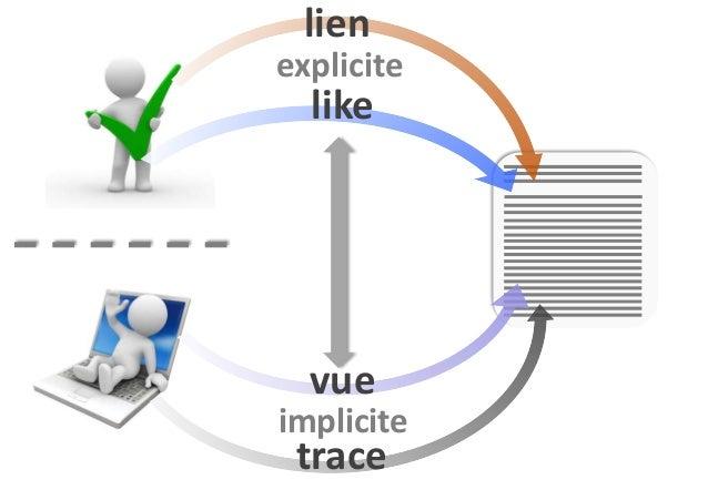 autorité affinité prédictivité audience audience autorité affinité prédictivité vue lien like trace Lien Like Trace Vue No...