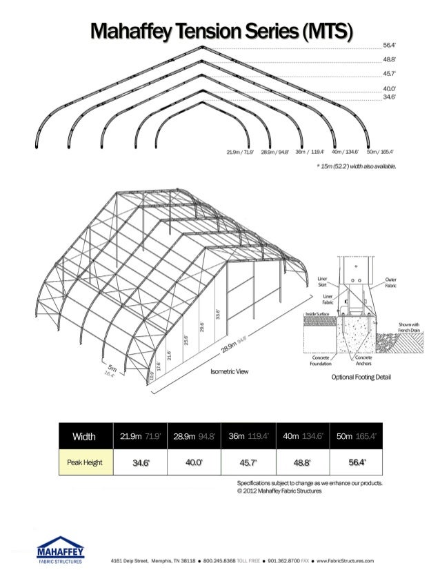 Tensioned Fabric Structures - Mahaffey Tension Series (MTS)™