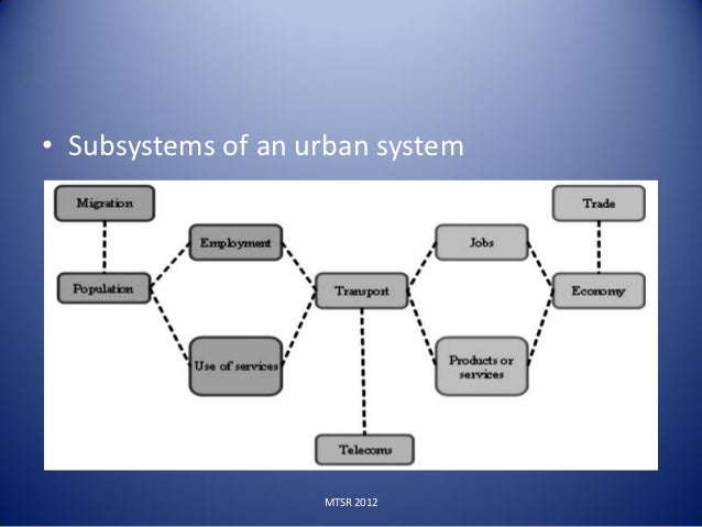 • Properties of MOSAIC semantization linked to the  modelization of some urban subsystems                        MTSR 2012