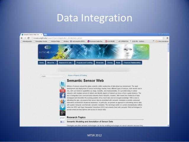 Data Integration      MTSR 2012