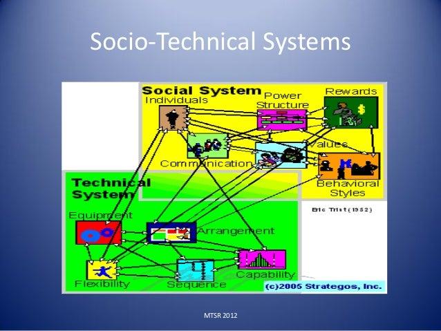 Socio-Technical Systems          MTSR 2012