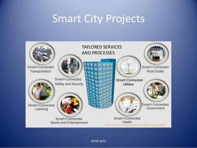 Smart City Projects      TAYLORED SERVICES      AND PROCESSES                 http://www.urenio.org/category/digital-citie...
